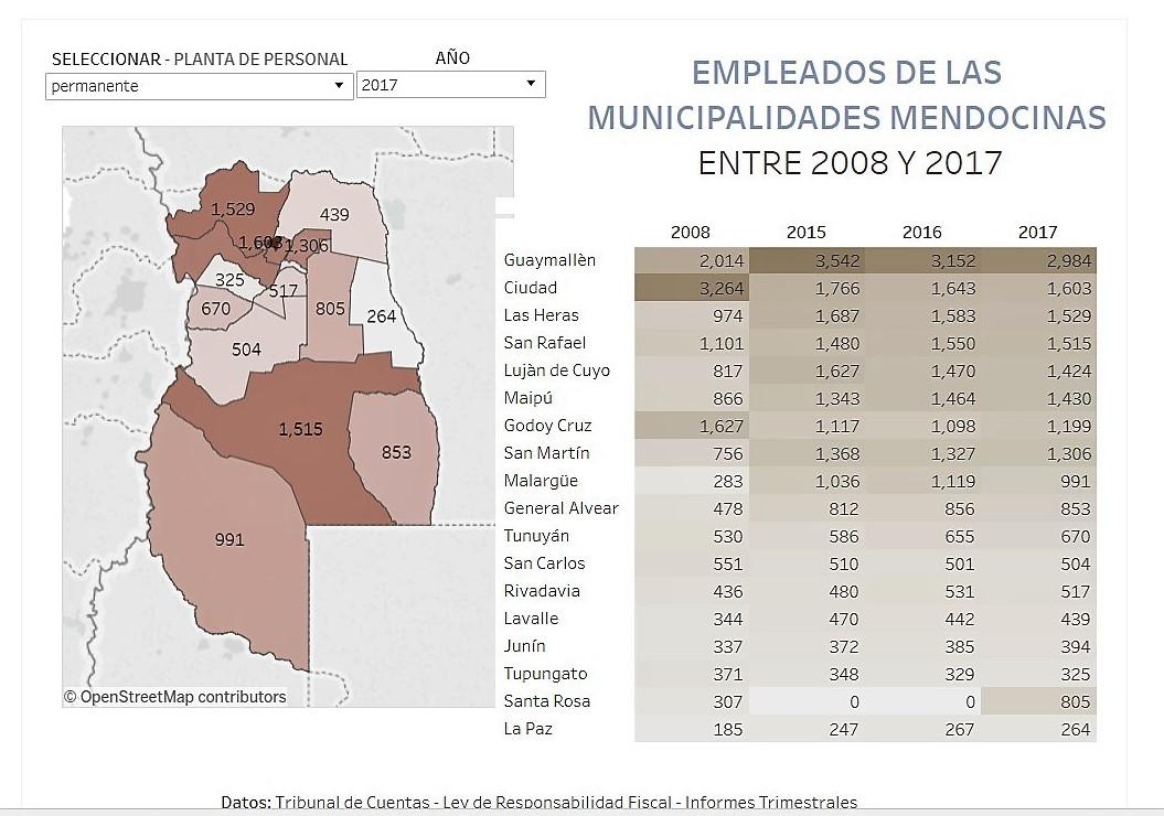 Empleados Municipales Mendoza