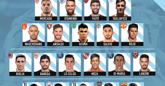 Estos son los 23 convocados de la Selección argentina al Mundial Rusia 2018